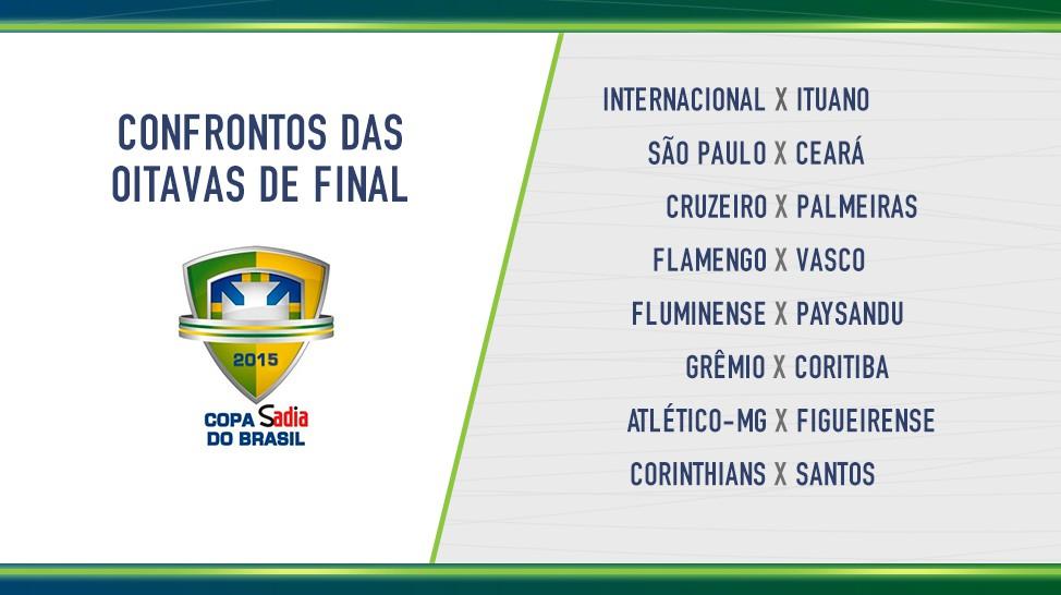 Ceará e São Paulo buscam o primeiro título da Copa do Brasil. CBF/Divulgação