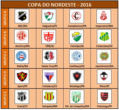 Copa do Nordeste acontece 2016 acontece entre os dias 14 de fevereiro e 1º de maio. Arte: Thiago Minhoca