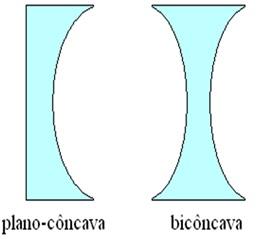 1b56b23b9b786 Quanto maior o grau de miopia, mais grossas as lentes! E, como se não  bastasse, há ainda outro efeito  os olhos do míope aparecem bem pequenos  por trás das ...